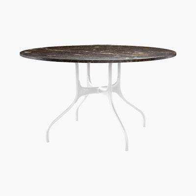 Mila Round Table